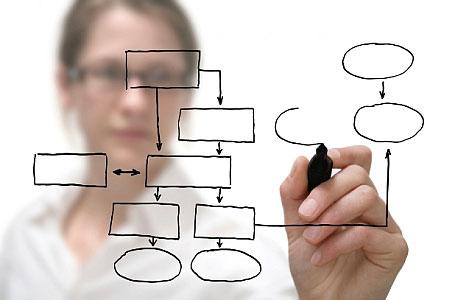 iş-fikirleri-nasıl-uygulanır-başarılı-olur-iş-planları-fizibilite